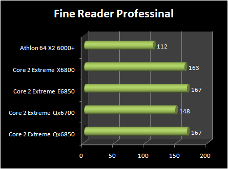 INTEL Core 2 Extreme QX6850 vs Core 2 Extreme E6850 : fine reader
