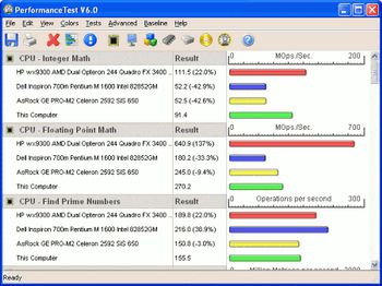 PassMark PerformanceTest v.6.1 Build 1014